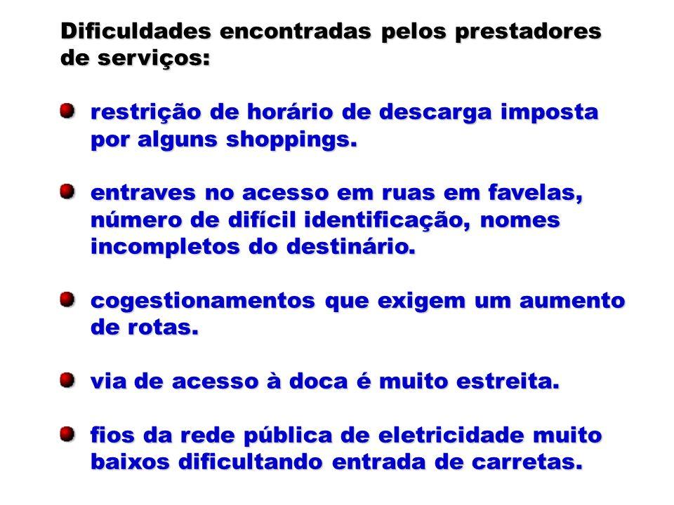 Dificuldades encontradas pelos prestadores de serviços: restrição de horário de descarga imposta restrição de horário de descarga imposta por alguns s