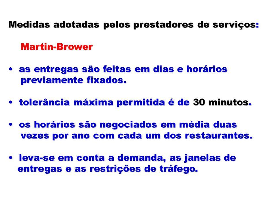 Medidas adotadas pelos prestadores de serviços: Martin-Brower Martin-Brower as entregas são feitas em dias e horários as entregas são feitas em dias e