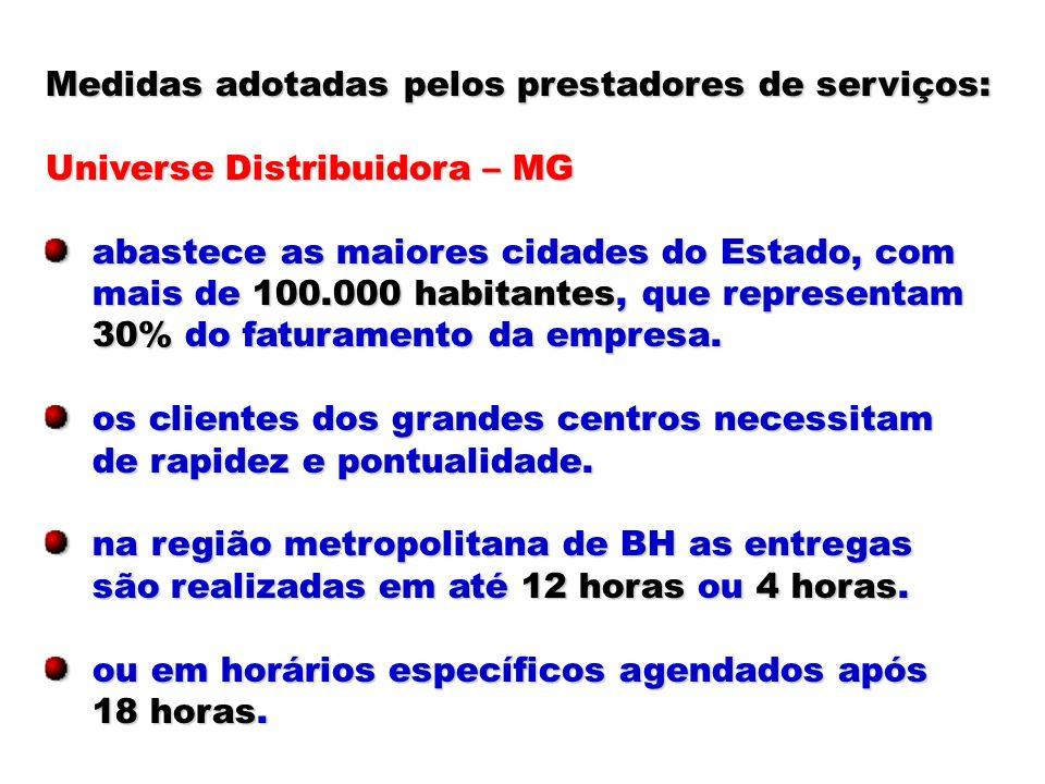 Medidas adotadas pelos prestadores de serviços: Universe Distribuidora – MG abastece as maiores cidades do Estado, com abastece as maiores cidades do