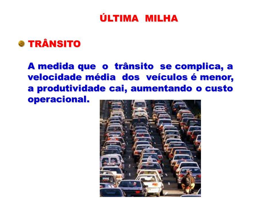 ÚLTIMA MILHA TRÂNSITO TRÂNSITO A medida que o trânsito se complica, a A medida que o trânsito se complica, a velocidade média dos veículos é menor, ve