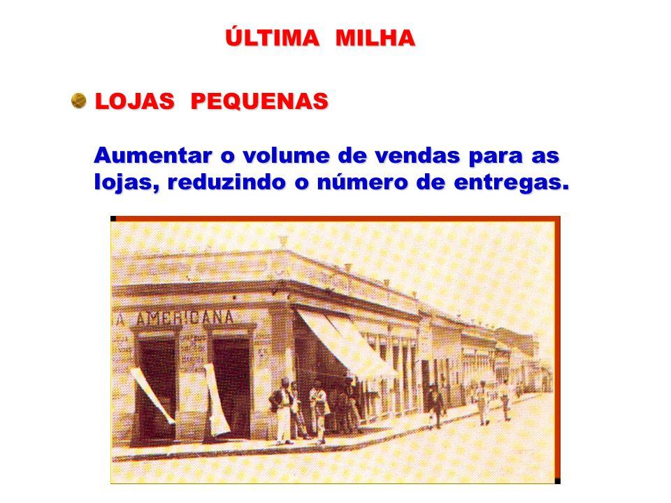 Políticas de abastecimento urbano no Brasil : o poder público desperta para a necessidade o poder público desperta para a necessidade de planejar e debater.