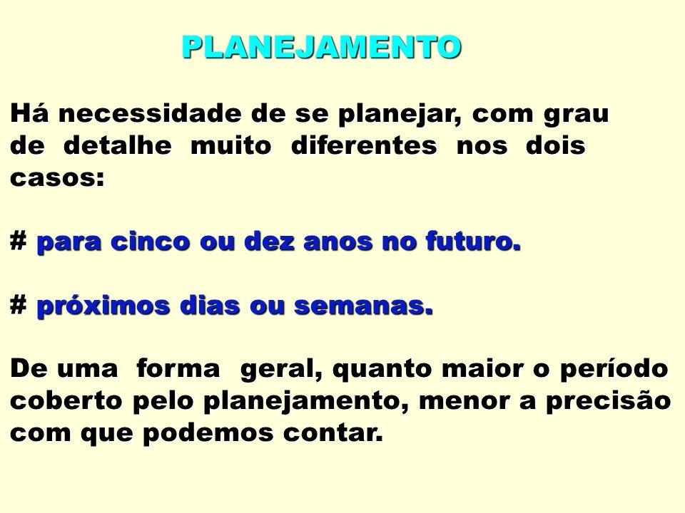PLANEJAMENTO Há necessidade de se planejar, com grau de detalhe muito diferentes nos dois casos: # para cinco ou dez anos no futuro.