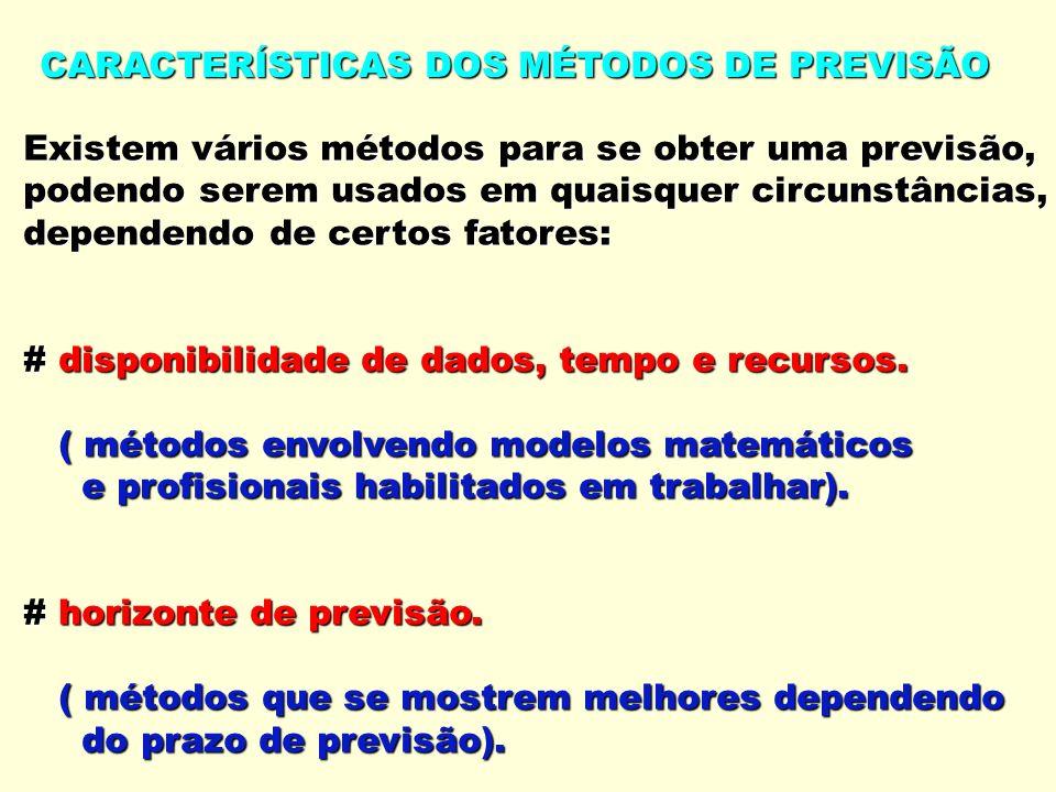 CARACTERÍSTICAS DOS MÉTODOS DE PREVISÃO Existem vários métodos para se obter uma previsão, podendo serem usados em quaisquer circunstâncias, dependend