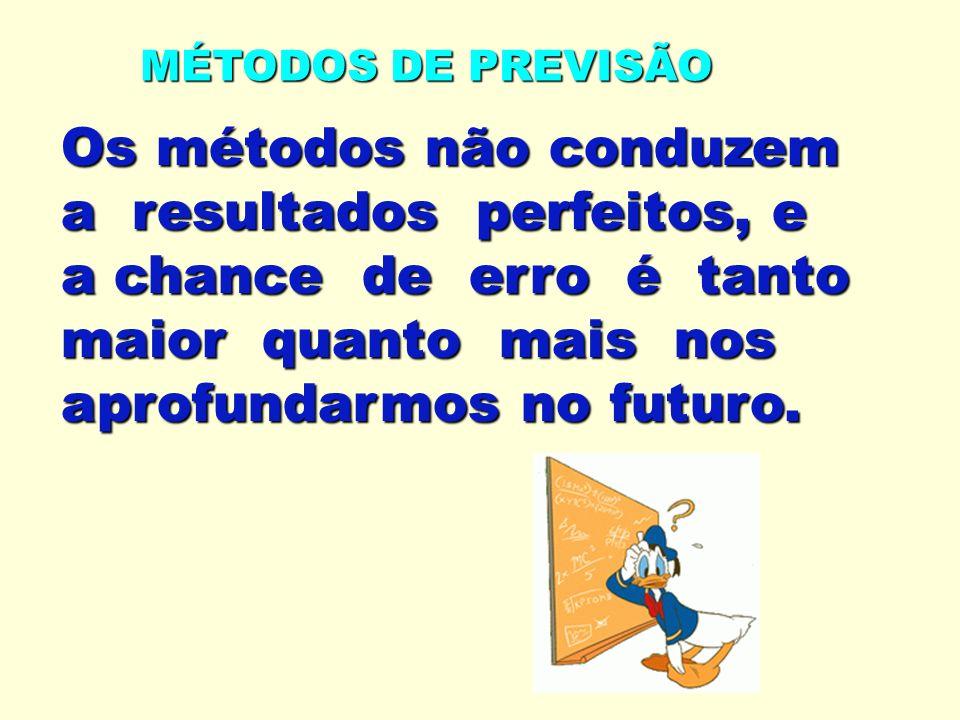 Os métodos não conduzem a resultados perfeitos, e a chance de erro é tanto maior quanto mais nos aprofundarmos no futuro.