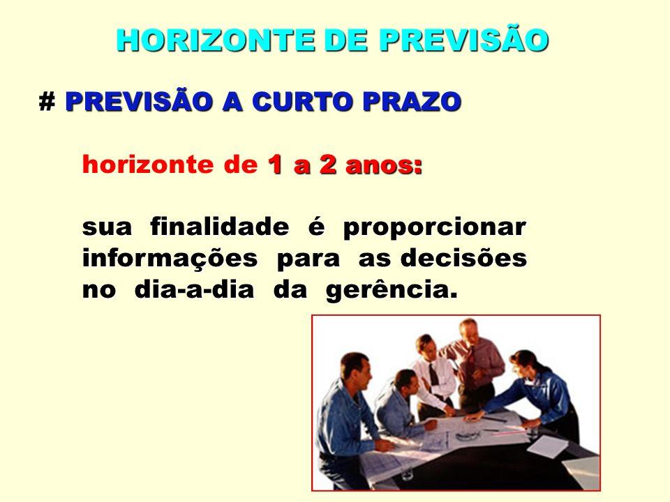 # PREVISÃO A CURTO PRAZO 1 a 2 anos: horizonte de 1 a 2 anos: sua finalidade é proporcionar sua finalidade é proporcionar informações para as decisões