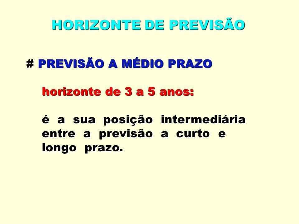 # PREVISÃO A MÉDIO PRAZO horizonte de 3 a 5 anos: horizonte de 3 a 5 anos: é a sua posição intermediária é a sua posição intermediária entre a previsão a curto e entre a previsão a curto e longo prazo.