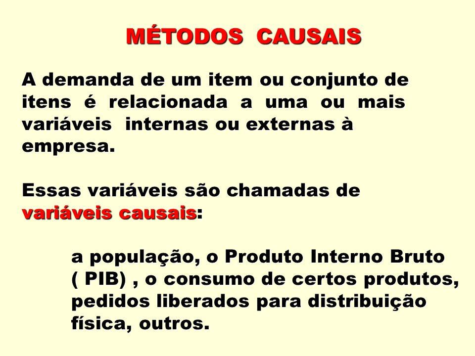 MÉTODOS CAUSAIS A demanda de um item ou conjunto de itens é relacionada a uma ou mais variáveis internas ou externas à empresa. Essas variáveis são ch