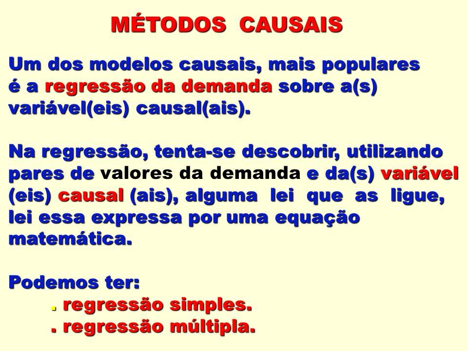 MÉTODOS CAUSAIS Um dos modelos causais, mais populares é a regressão da demanda sobre a(s) variável(eis) causal(ais). Na regressão, tenta-se descobrir