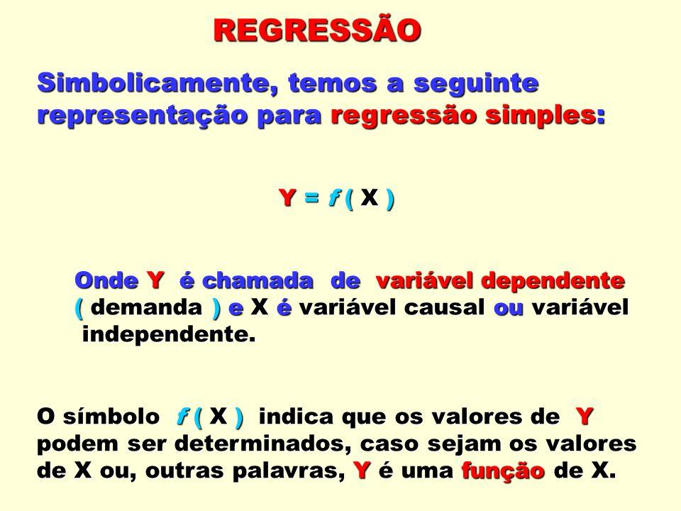 REGRESSÃO Simbolicamente, temos a seguinte representação para regressão simples: Y = f ( X ) Y = f ( X ) Onde Y é chamada de variável dependente Onde Y é chamada de variável dependente ( demanda ) e X é variável causal ou variável ( demanda ) e X é variável causal ou variável independente.