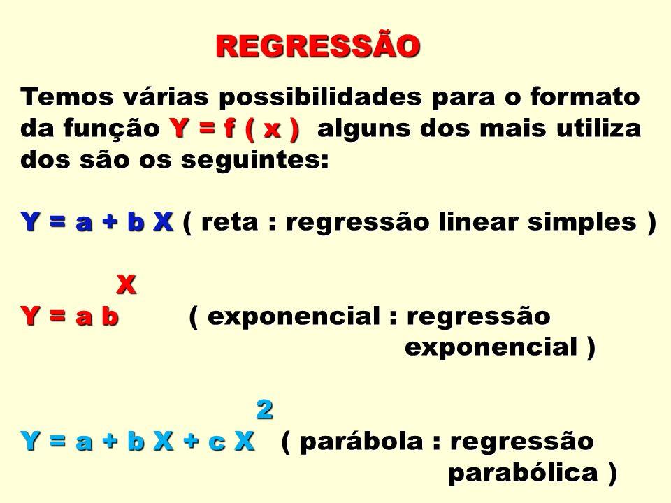 REGRESSÃO Temos várias possibilidades para o formato da função Y = f ( x ) alguns dos mais utiliza dos são os seguintes: Y = a + b X ( reta : regressão linear simples ) X Y = a b ( exponencial : regressão exponencial ) exponencial ) 2 Y = a + b X + c X ( parábola : regressão parabólica ) parabólica )