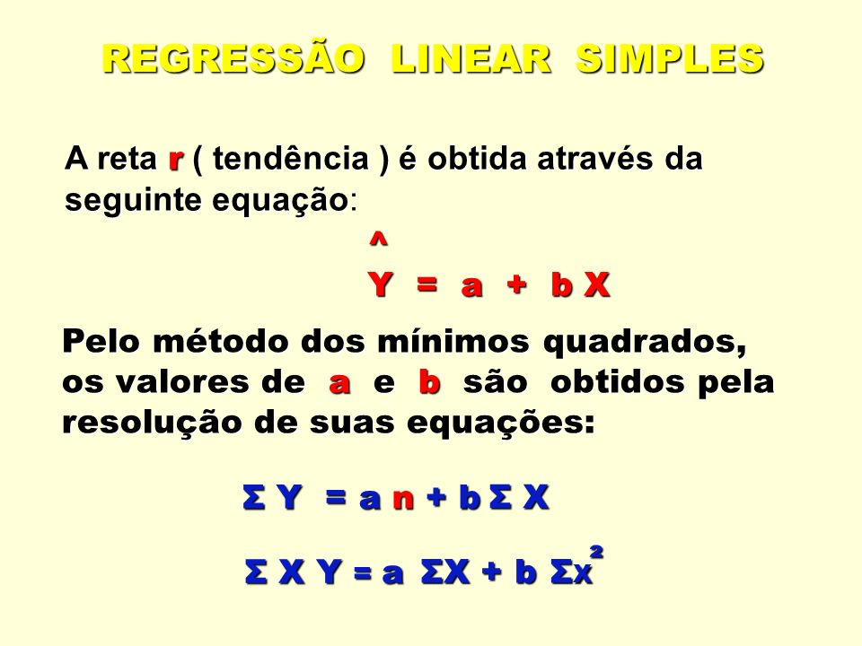 REGRESSÃO LINEAR SIMPLES A reta r ( tendência ) é obtida através da seguinte equação seguinte equação: ^ Y = a + b X Y = a + b X Pelo método dos mínimos quadrados, os valores de a e b são obtidos pela resolução de suas equações: Σ Y = a n + b Σ XΣ XΣ XΣ X Σ X Y = a ΣX + b ΣX + b ΣXΣXΣXΣX ²