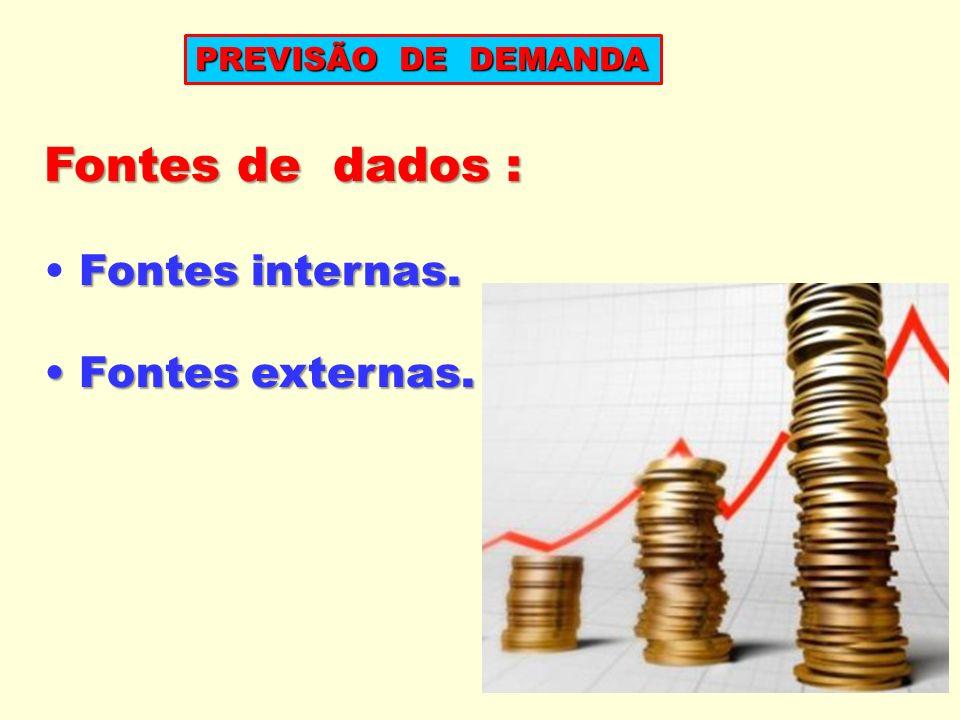 Fontes de dados : Fontes internas. Fontes externas. Fontes externas. PREVISÃO DE DEMANDA