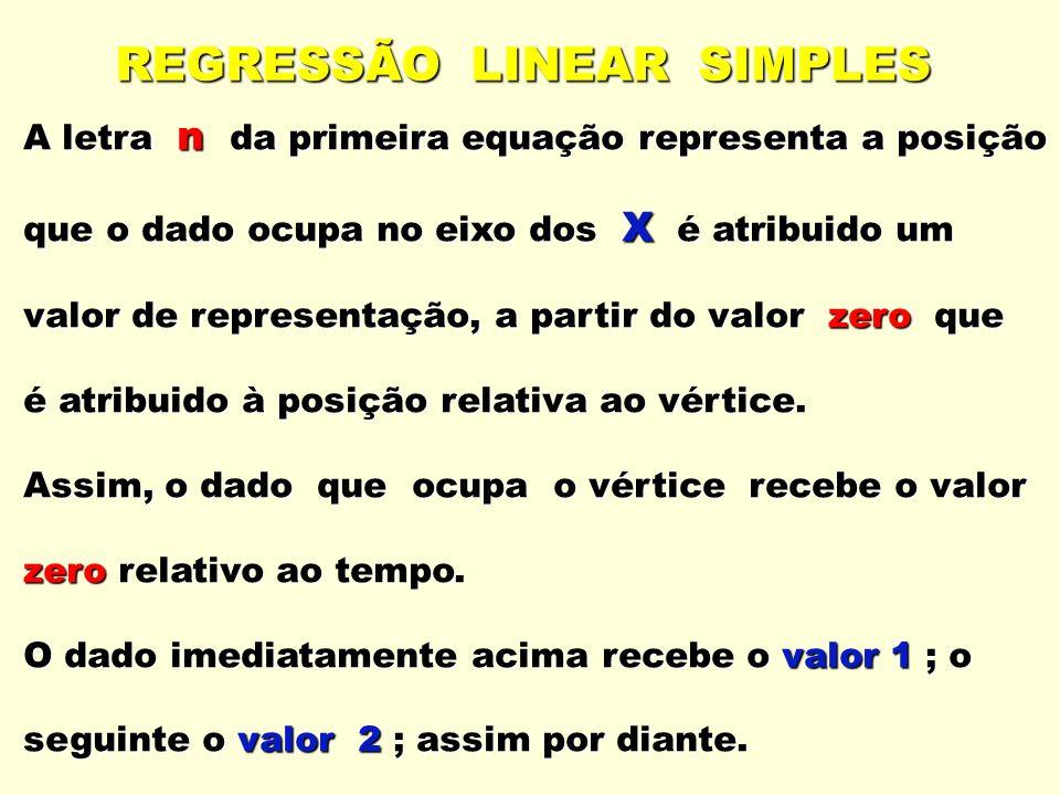 REGRESSÃO LINEAR SIMPLES A letra n da primeira equação representa a posição que o dado ocupa no eixo dos X é atribuido um valor de representação, a partir do valor zero que é atribuido à posição relativa ao vértice.