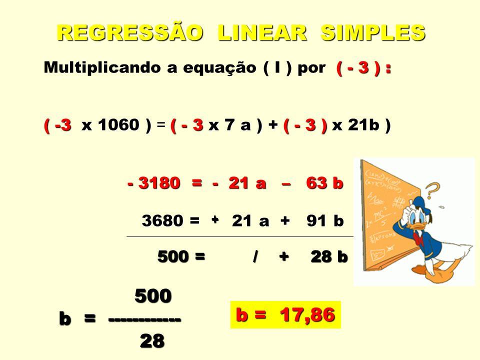 REGRESSÃO LINEAR SIMPLES ( - 3 ) : Multiplicando a equação ( I ) por ( - 3 ) : ( -3 x 1060 )( - 3 x 7 a ) +( - 3 )x 21b ) ( -3 x 1060 ) = ( - 3 x 7 a ) + ( - 3 ) x 21b ) - 3180 = - 21 a – 63 b 3680 = 21 a + 91 b 3680 = 21 a + 91 b + 500 = / + 28 b 500 = / + 28 b 500 500 b = ------------ 28 28 b = 17,86