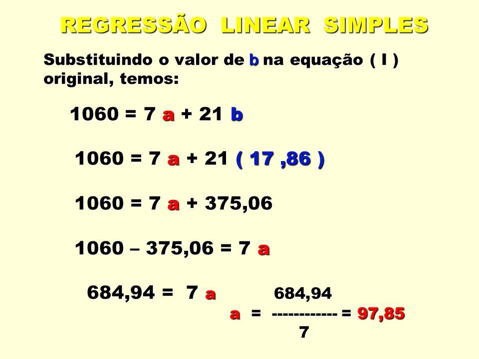 REGRESSÃO LINEAR SIMPLES Substituindo o valor de b na equação ( I ) original, temos: 1060 = 7 a + 21 b 1060 = 7 a + 21 ( 17,86 ) 1060 = 7 a + 375,06 1060 – 375,06 = 7 a 684,94 = 7 a 684,94 684,94 = 7 a 684,94 a = ------------ = 97,85 a = ------------ = 97,85 7