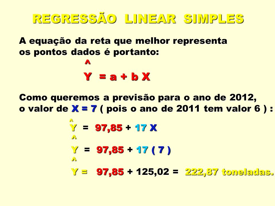 REGRESSÃO LINEAR SIMPLES A equação da reta que melhor representa os pontos dados é portanto: ^ Y = a + b X Y = a + b X Como queremos a previsão para o ano de 2012, o valor de X = 7 ( pois o ano de 2011 tem valor 6 ) : Y = 97,85 + 17 X Y = 97,85 + 17 X ^ ^ Y = 97,85 + 17 ( 7 ) Y = 97,85 + 17 ( 7 ) ^ ^ Y = 97,85 + 125,02 = 222,87 toneladas.