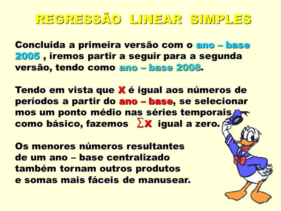 REGRESSÃO LINEAR SIMPLES Concluida a primeira versão com o ano – base 2005, iremos partir a seguir para a segunda versão, tendo como ano – base 2008.
