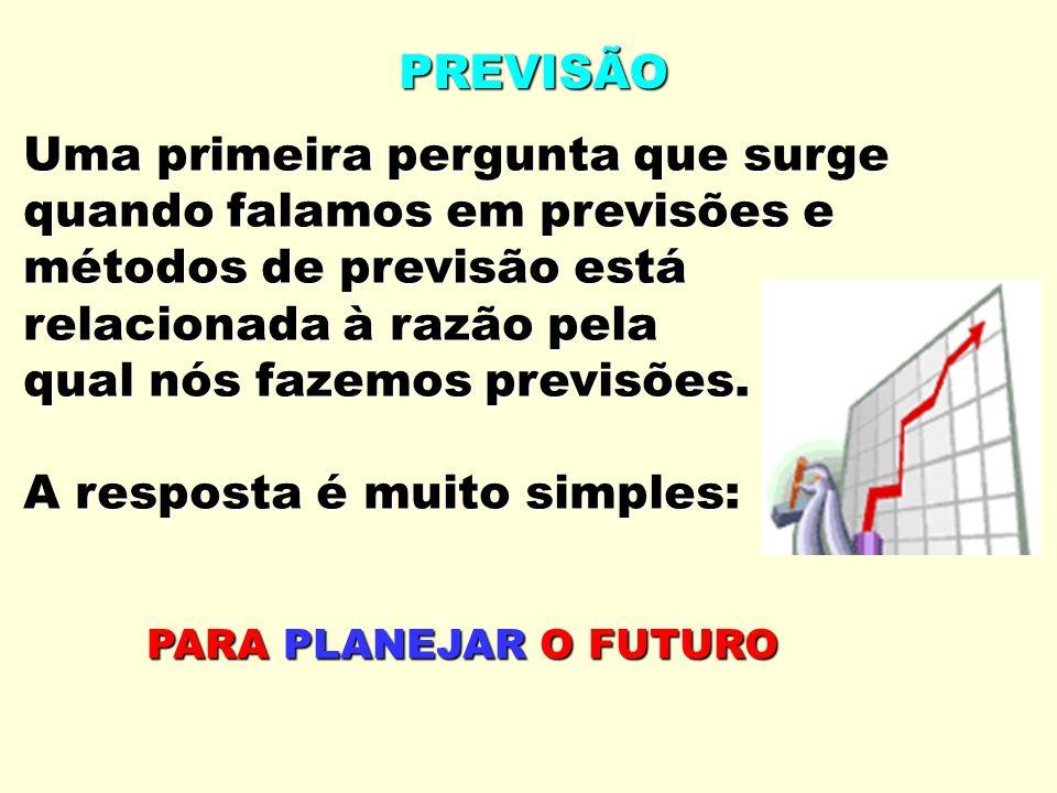 PREVISÃO Uma primeira pergunta que surge quando falamos em previsões e métodos de previsão está relacionada à razão pela qual nós fazemos previsões. A