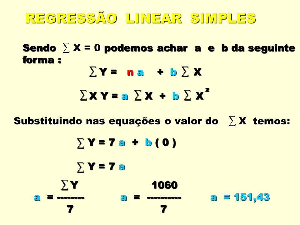 REGRESSÃO LINEAR SIMPLES Sendo X = 0 podemos achar a e b da seguinte forma : Y = n a + b X Y = n a + b X X Y = a X + b X X Y = a X + b X Substituindo nas equações o valor do X temos: Y = 7 a + b ( 0 ) Y = 7 a + b ( 0 ) Y = 7 a Y = 7 a Y 1060 Y 1060 a = -------- a = ---------- a = 151,43 a = -------- a = ---------- a = 151,43 7 7 7 7 ²
