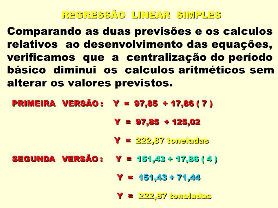 REGRESSÃO LINEAR SIMPLES Comparando as duas previsões e os calculos relativos ao desenvolvimento das equações, verificamos que a centralização do período básico diminui os calculos aritméticos sem alterar os valores previstos.