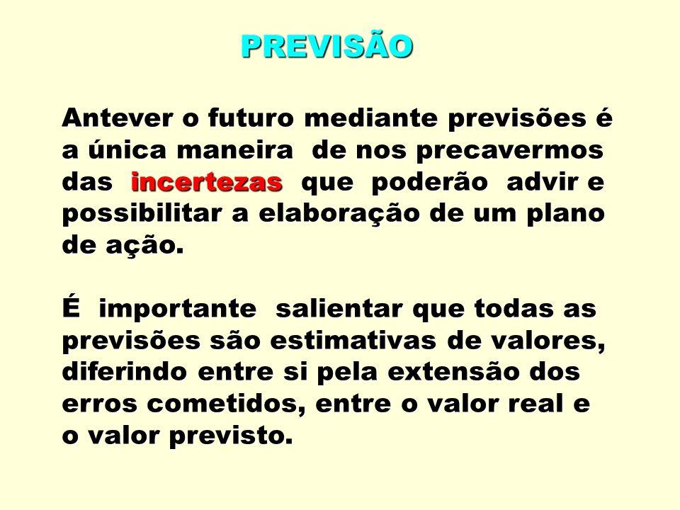 PREVISÃO Antever o futuro mediante previsões é a única maneira de nos precavermos das incertezas que poderão advir e possibilitar a elaboração de um plano de ação.
