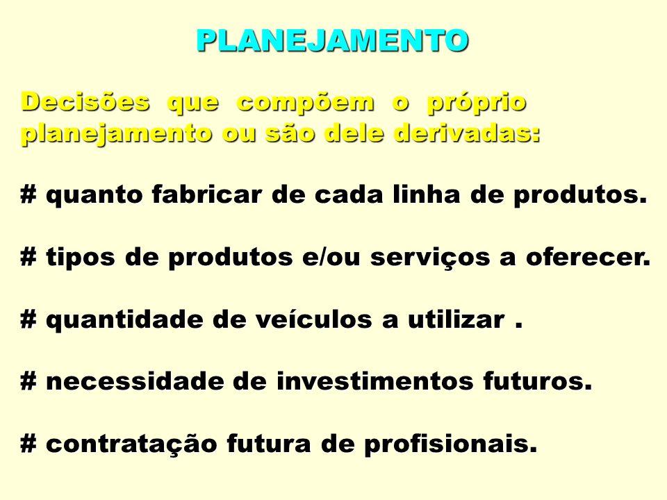 PLANEJAMENTO Decisões que compõem o próprio planejamento ou são dele derivadas: # quanto fabricar de cada linha de produtos. # tipos de produtos e/ou