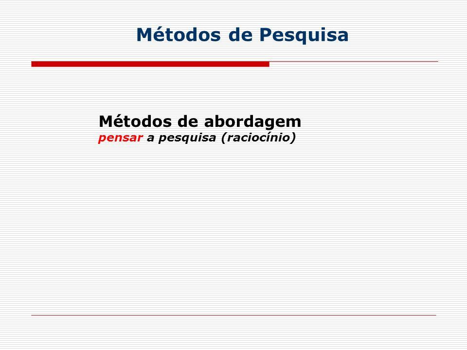 Métodos de Pesquisa Métodos de abordagem pensar a pesquisa (raciocínio)