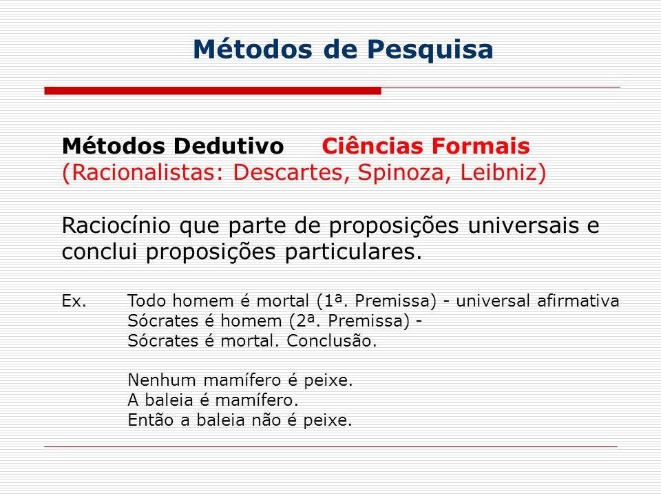 Métodos de Pesquisa Métodos Dedutivo (Racionalistas: Descartes, Spinoza, Leibniz) Raciocínio que parte de proposições universais e conclui proposições particulares.