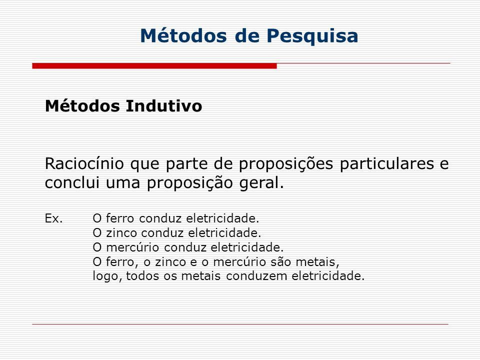 Métodos de Pesquisa Métodos Indutivo Raciocínio que parte de proposições particulares e conclui uma proposição geral. Ex. O ferro conduz eletricidade.