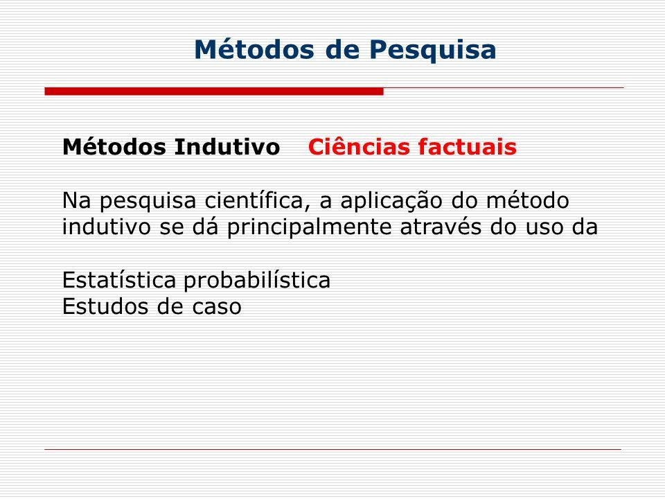 Métodos de Pesquisa Métodos Indutivo Na pesquisa científica, a aplicação do método indutivo se dá principalmente através do uso da Estatística probabilística Estudos de caso Ciências factuais