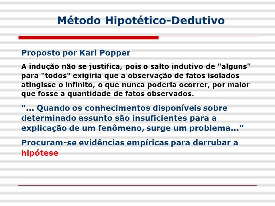 Proposto por Karl Popper A indução não se justifica, pois o salto indutivo de alguns para todos exigiria que a observação de fatos isolados atingisse o infinito, o que nunca poderia ocorrer, por maior que fosse a quantidade de fatos observados....