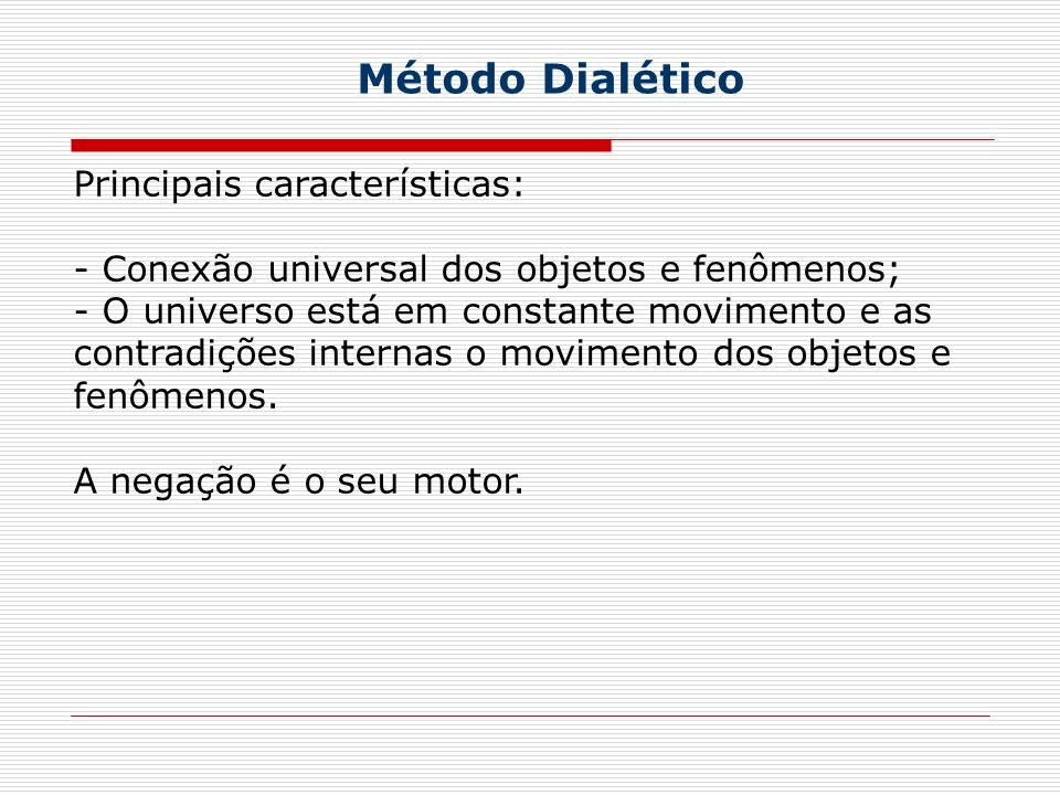 Método Dialético Principais características: - Conexão universal dos objetos e fenômenos; - O universo está em constante movimento e as contradições internas o movimento dos objetos e fenômenos.