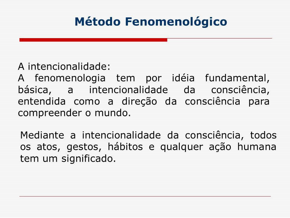 Método Fenomenológico A intencionalidade: A fenomenologia tem por idéia fundamental, básica, a intencionalidade da consciência, entendida como a direção da consciência para compreender o mundo.