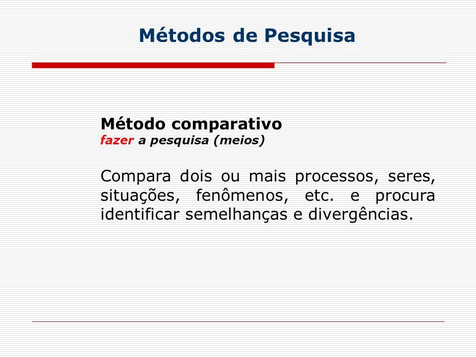 Métodos de Pesquisa Método comparativo fazer a pesquisa (meios) Compara dois ou mais processos, seres, situações, fenômenos, etc. e procura identifica