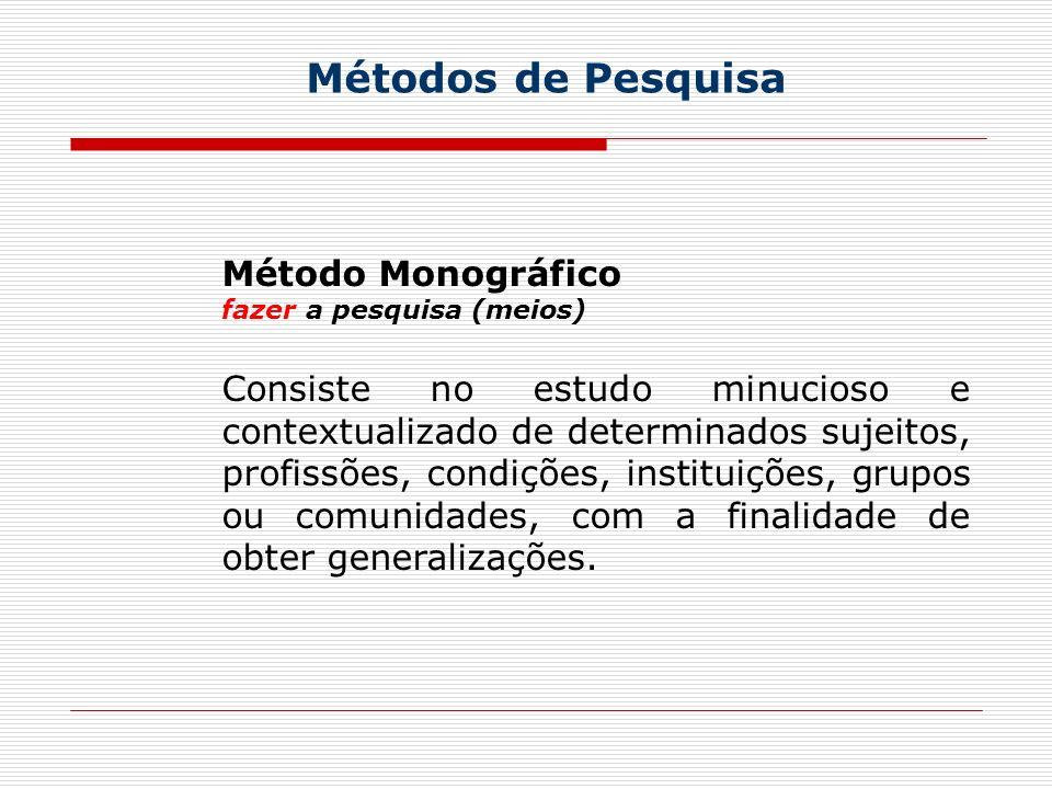 Métodos de Pesquisa Método Monográfico fazer a pesquisa (meios) Consiste no estudo minucioso e contextualizado de determinados sujeitos, profissões, condições, instituições, grupos ou comunidades, com a finalidade de obter generalizações.