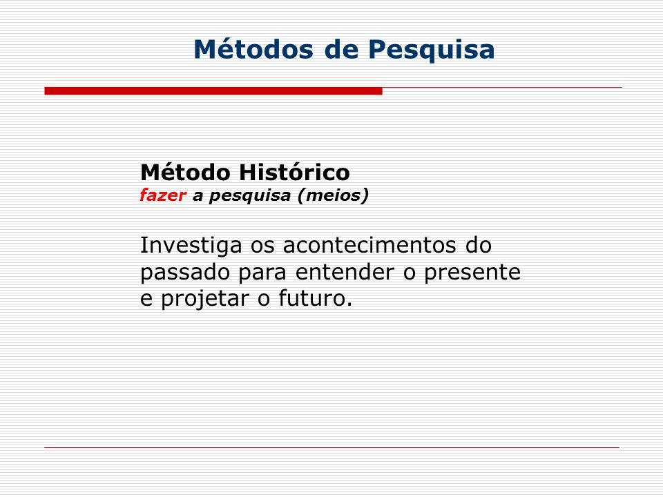Métodos de Pesquisa Método Histórico fazer a pesquisa (meios) Investiga os acontecimentos do passado para entender o presente e projetar o futuro.