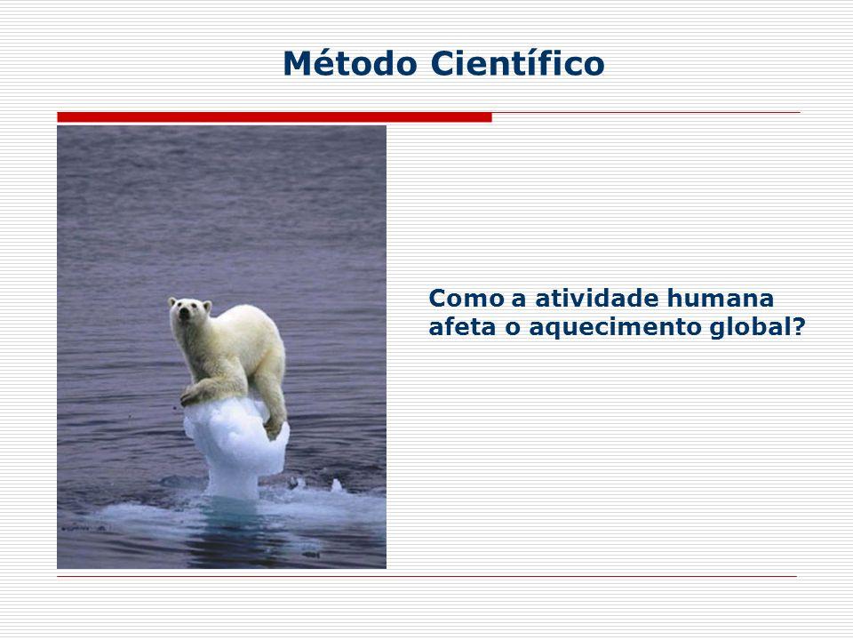 Como a atividade humana afeta o aquecimento global? Método Científico
