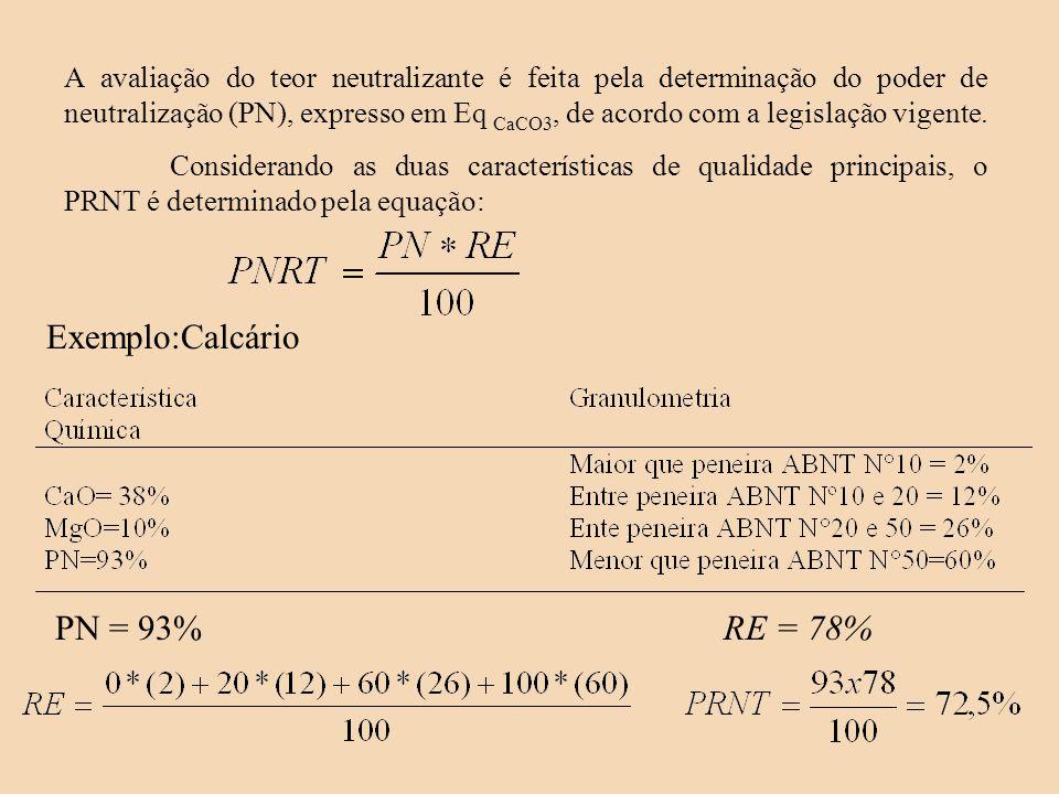 A avaliação do teor neutralizante é feita pela determinação do poder de neutralização (PN), expresso em Eq CaCO3, de acordo com a legislação vigente.
