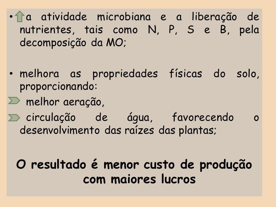 a atividade microbiana e a liberação de nutrientes, tais como N, P, S e B, pela decomposição da MO; melhora as propriedades físicas do solo, proporcio