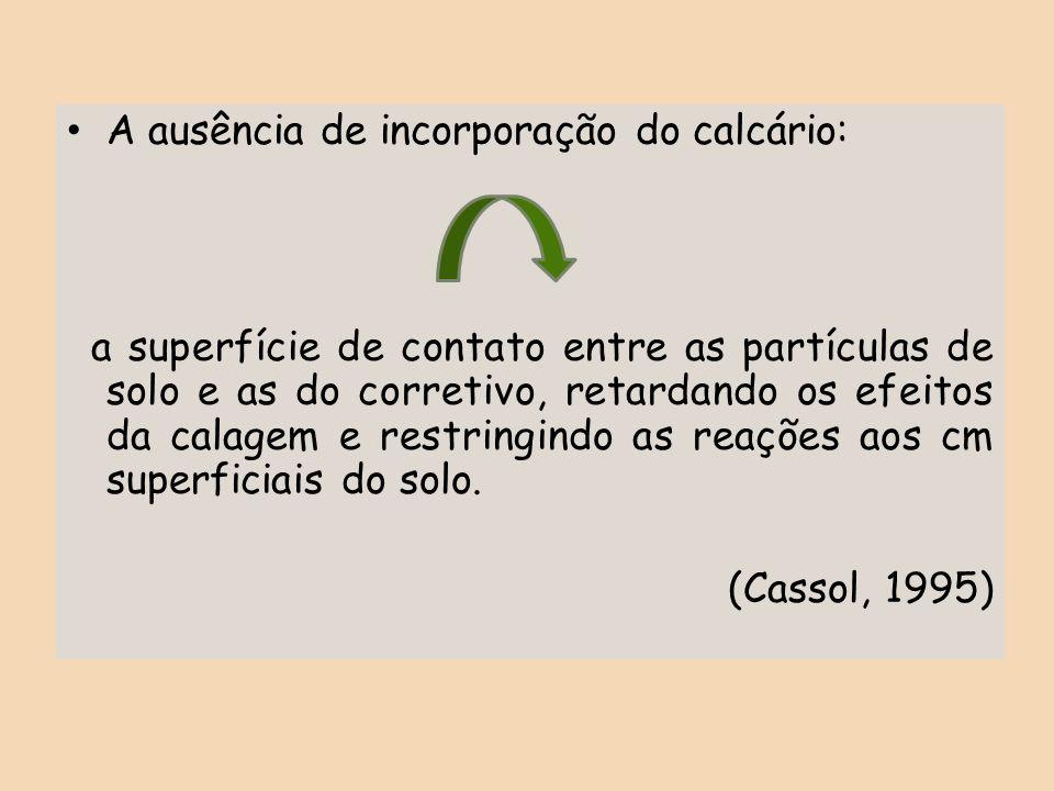 A ausência de incorporação do calcário: a superfície de contato entre as partículas de solo e as do corretivo, retardando os efeitos da calagem e rest