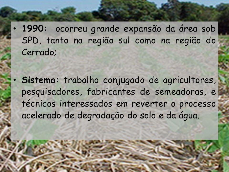 1990: ocorreu grande expansão da área sob SPD, tanto na região sul como na região do Cerrado; Sistema: trabalho conjugado de agricultores, pesquisador