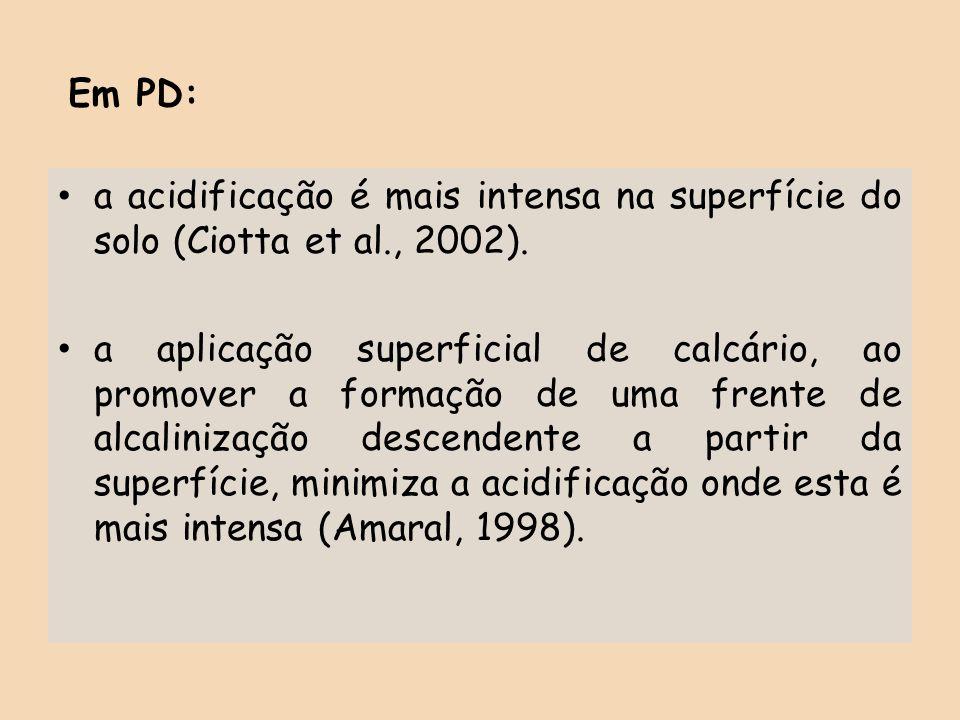 Em PD: a acidificação é mais intensa na superfície do solo (Ciotta et al., 2002). a aplicação superficial de calcário, ao promover a formação de uma f