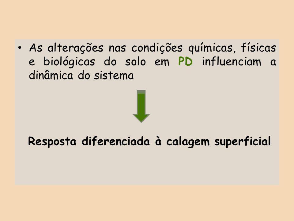 As alterações nas condições químicas, físicas e biológicas do solo em PD influenciam a dinâmica do sistema Resposta diferenciada à calagem superficial
