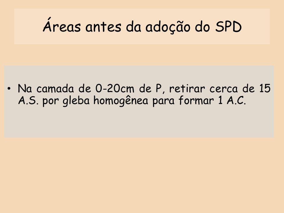 Áreas antes da adoção do SPD Na camada de 0-20cm de P, retirar cerca de 15 A.S. por gleba homogênea para formar 1 A.C.