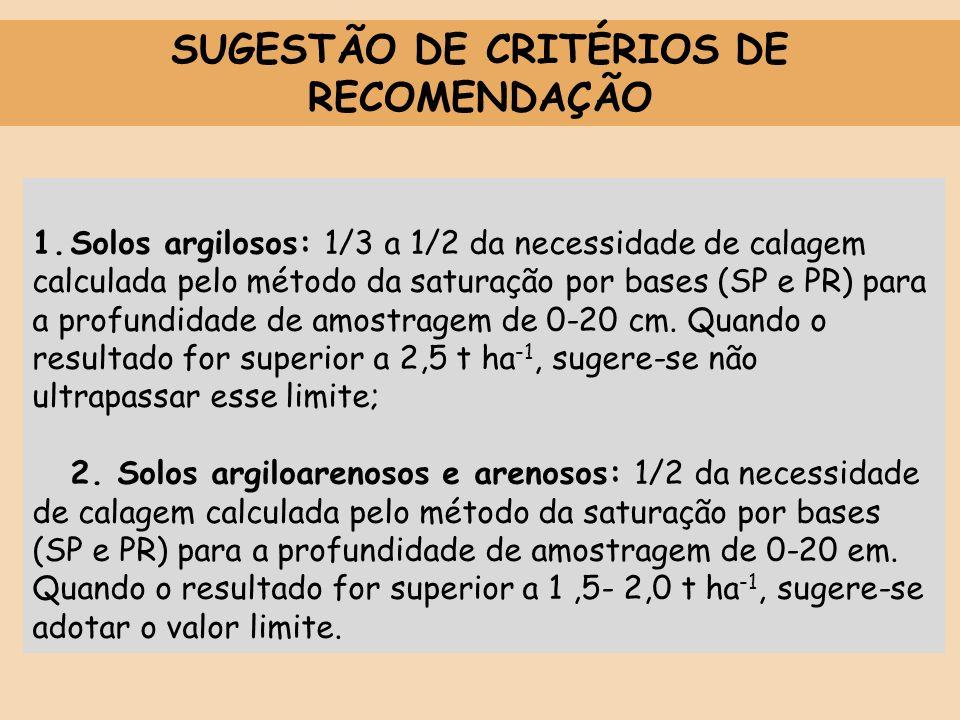 1.Solos argilosos: 1/3 a 1/2 da necessidade de calagem calculada pelo método da saturação por bases (SP e PR) para a profundidade de amostragem de 0-2