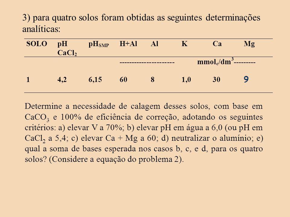 3) para quatro solos foram obtidas as seguintes determinações analíticas: Determine a necessidade de calagem desses solos, com base em CaCO 3 e 100% d