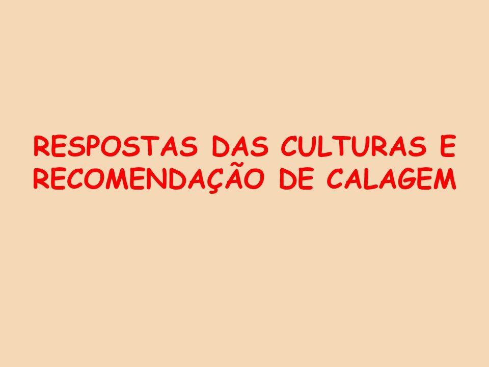 RESPOSTAS DAS CULTURAS E RECOMENDAÇÃO DE CALAGEM