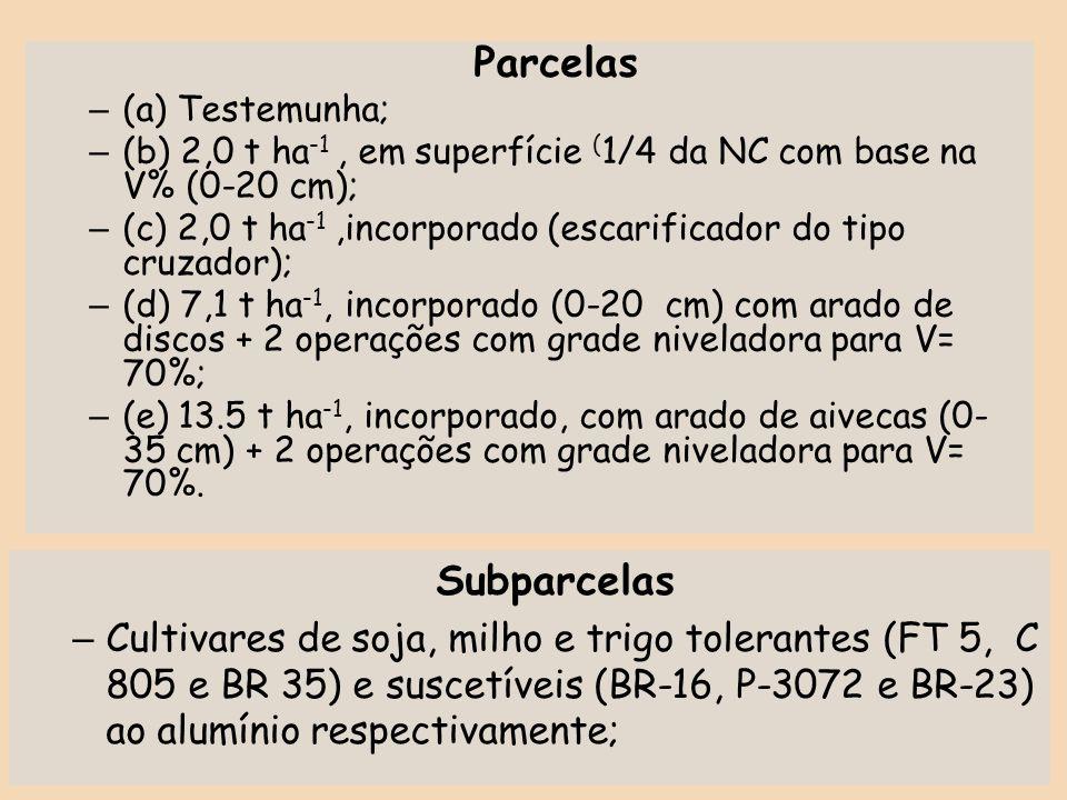 Parcelas – (a) Testemunha; – (b) 2,0 t ha -1, em superfície ( 1/4 da NC com base na V% (0-20 cm); – (c) 2,0 t ha -1,incorporado (escarificador do tipo