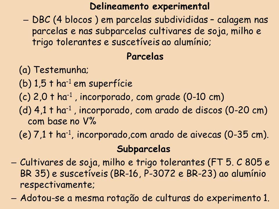 Delineamento experimental – DBC (4 blocos ) em parcelas subdivididas – calagem nas parcelas e nas subparcelas cultivares de soja, milho e trigo tolera