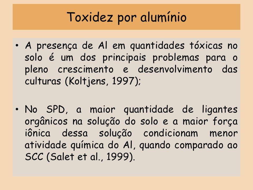 Toxidez por alumínio A presença de Al em quantidades tóxicas no solo é um dos principais problemas para o pleno crescimento e desenvolvimento das cult
